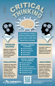 Life Skills Critical Thinking Poster (11