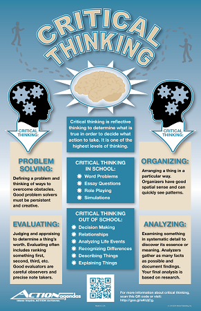 "Life Skills Critical Thinking Poster (11"" x 17"")"