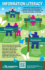 Life Skills Information Literacy Poster (11