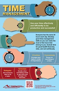 Life Skills Time Management Poster (11